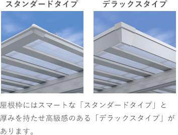 屋根枠にはスマートな「スタンダードタイプ」と厚みを持たせ高級感のある「デラックスタイプ」があります。